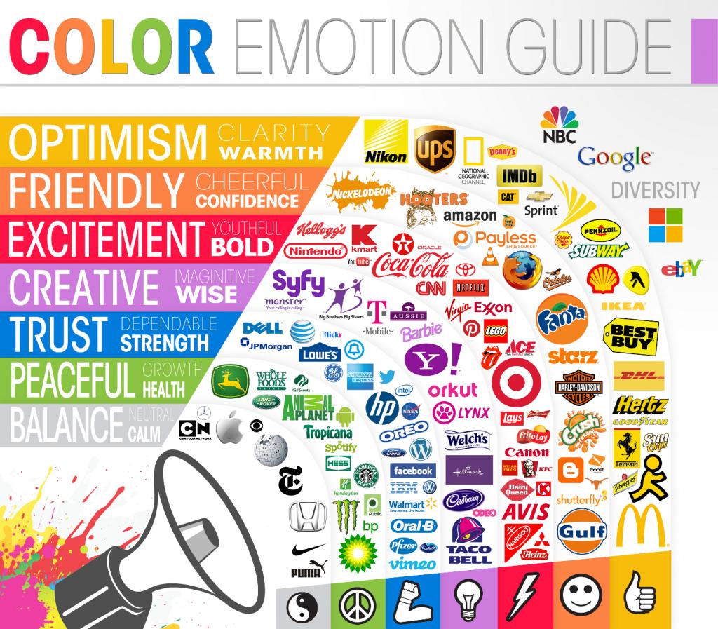 logo-kleurgebruik